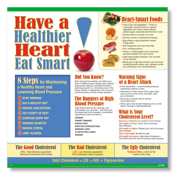 Have a Healthier - Poster